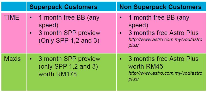astro-broadband-promotion-aug